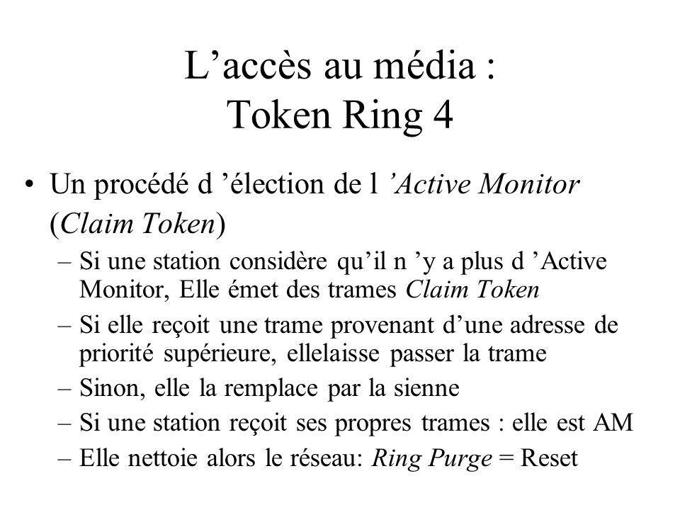 L'accès au média : Token Ring 4