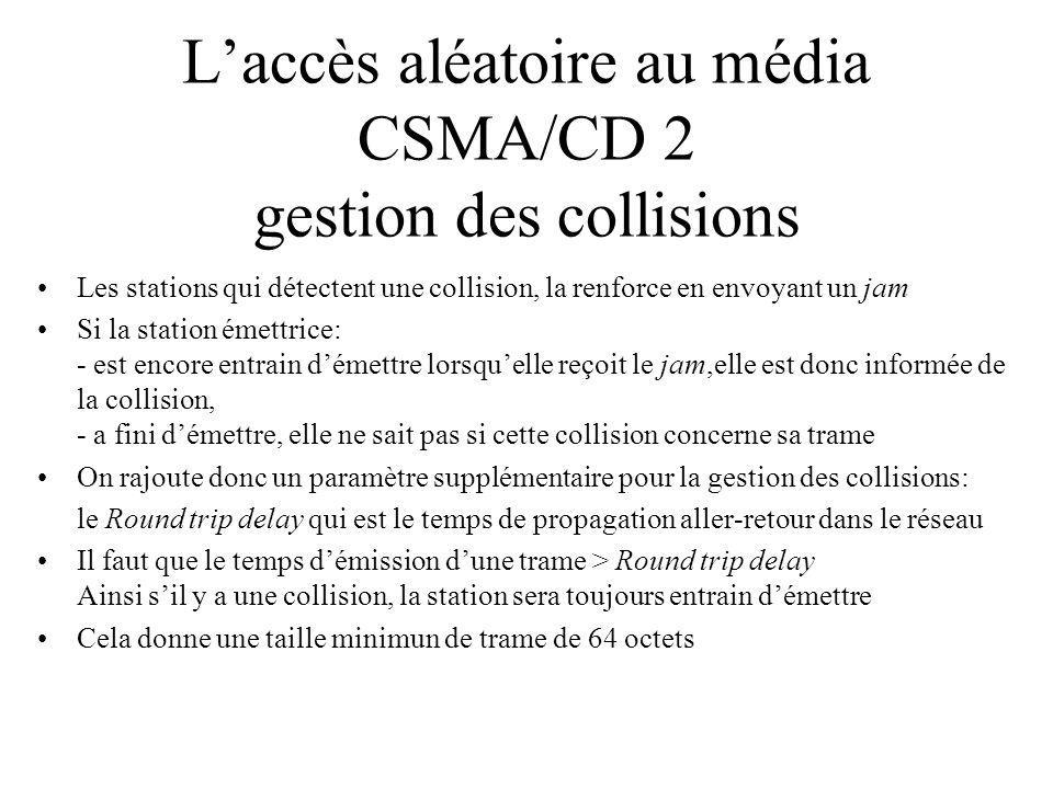 L'accès aléatoire au média CSMA/CD 2 gestion des collisions