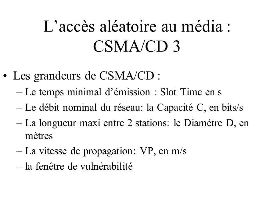 L'accès aléatoire au média : CSMA/CD 3