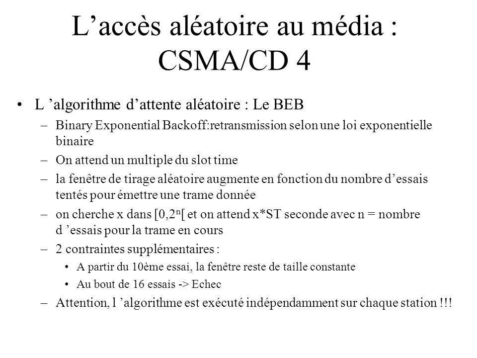 L'accès aléatoire au média : CSMA/CD 4