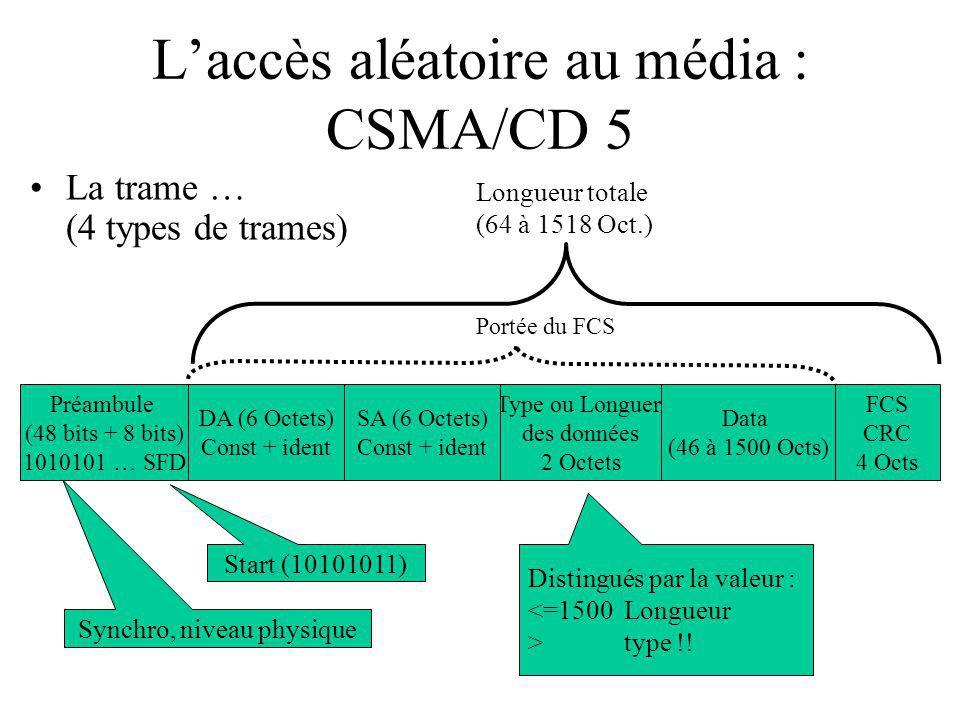 L'accès aléatoire au média : CSMA/CD 5