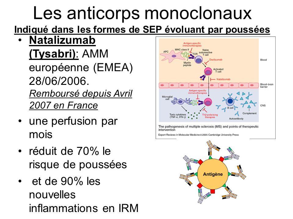 Les anticorps monoclonaux Indiqué dans les formes de SEP évoluant par poussées