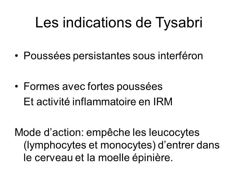 Les indications de Tysabri