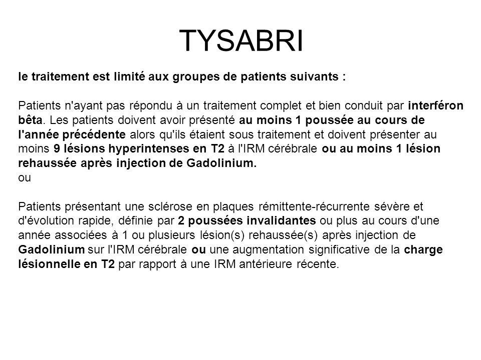 TYSABRI le traitement est limité aux groupes de patients suivants :
