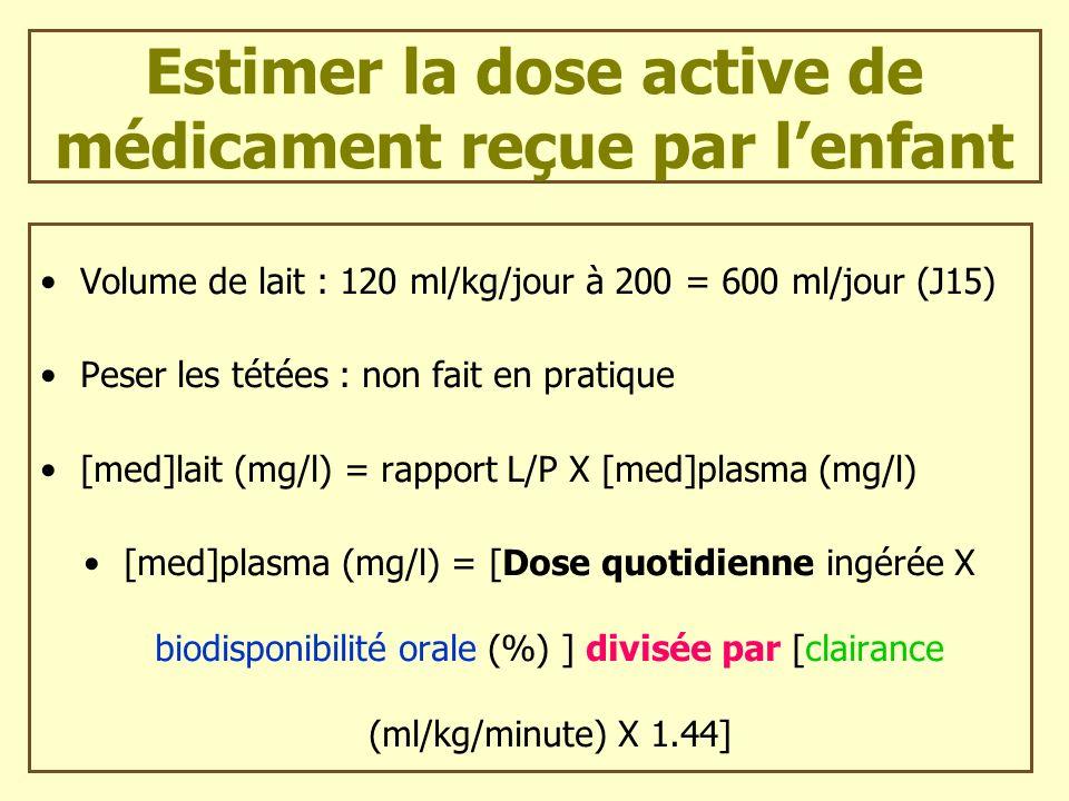 Estimer la dose active de médicament reçue par l'enfant