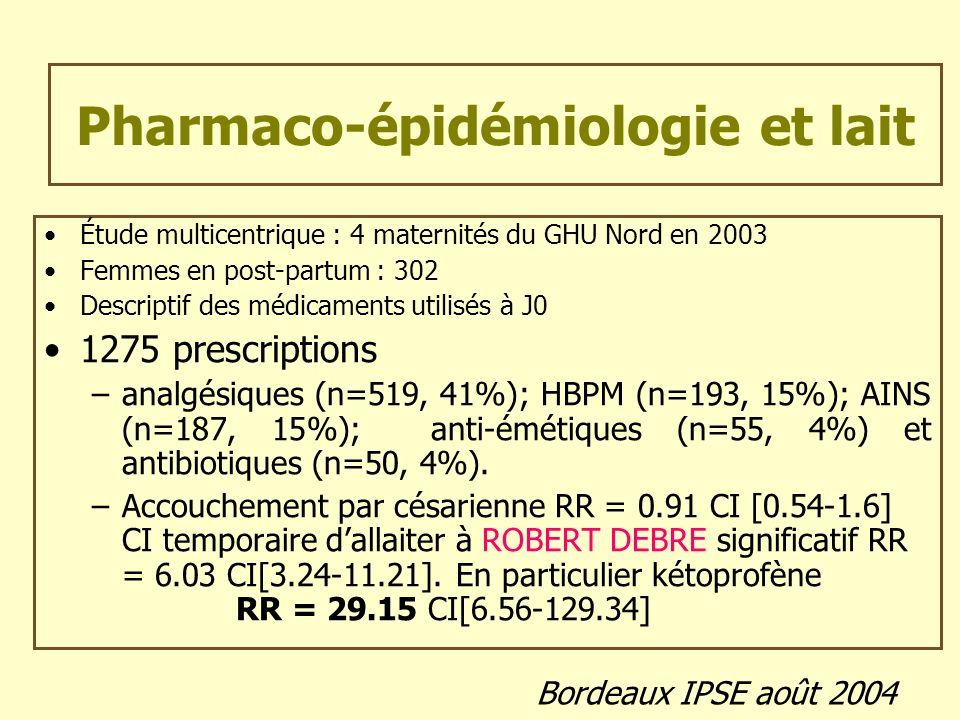 Pharmaco-épidémiologie et lait