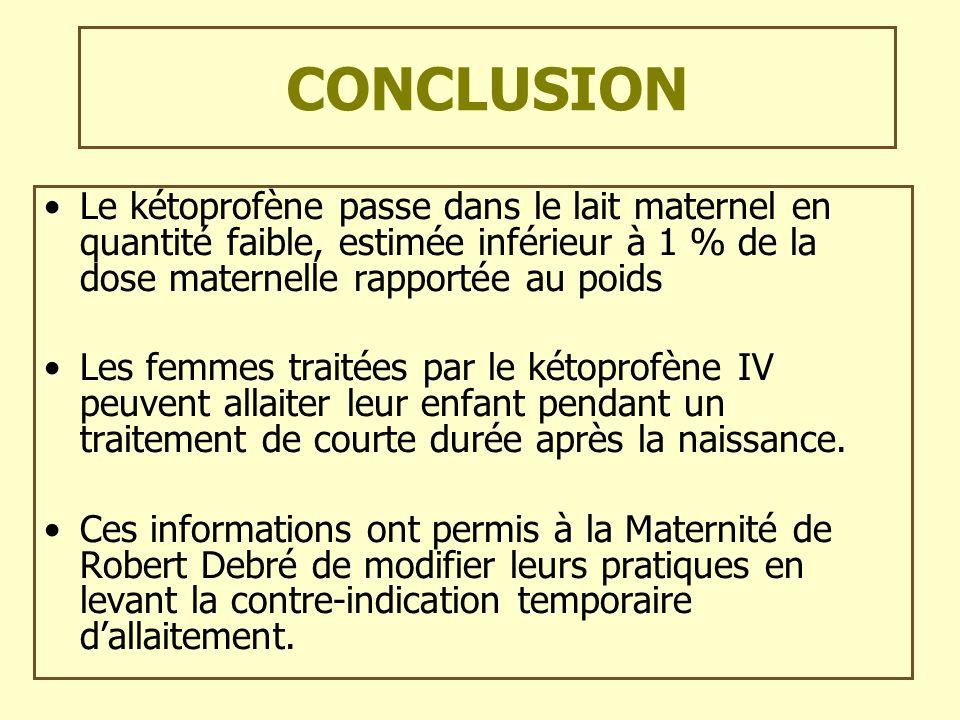 CONCLUSIONLe kétoprofène passe dans le lait maternel en quantité faible, estimée inférieur à 1 % de la dose maternelle rapportée au poids.