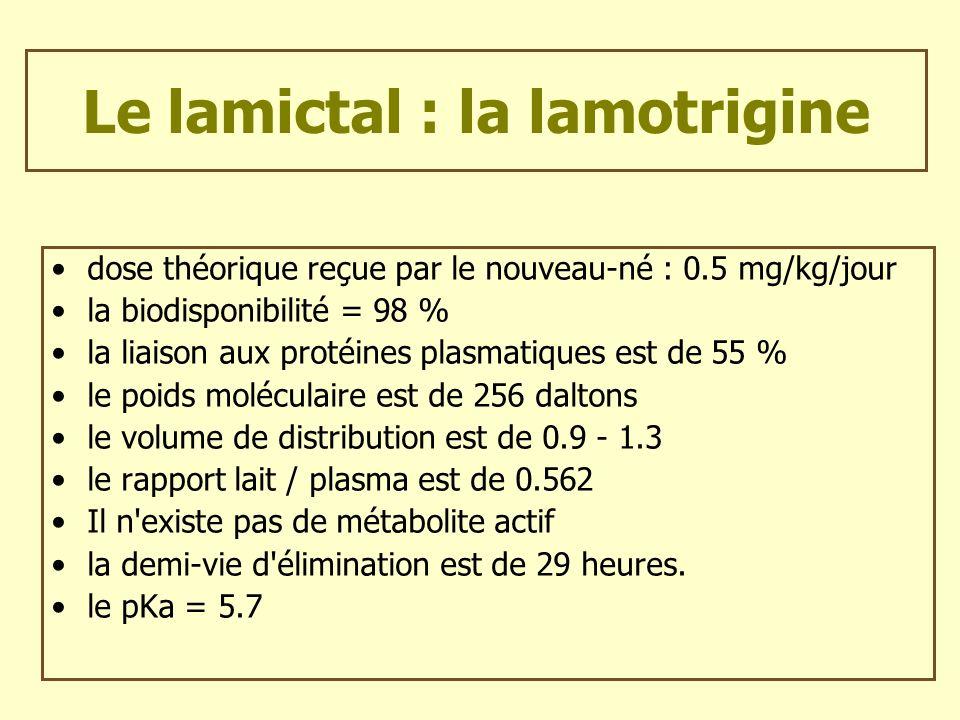 Le lamictal : la lamotrigine