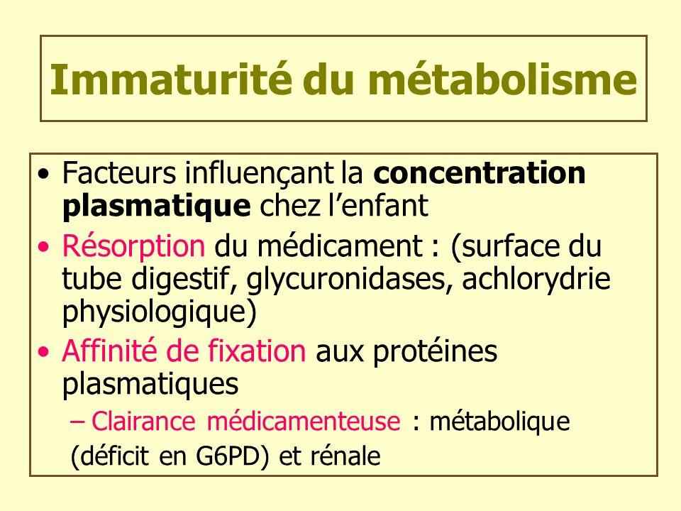 Immaturité du métabolisme