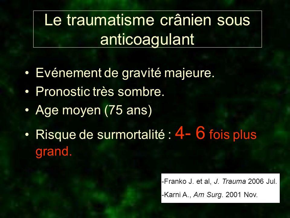 Le traumatisme crânien sous anticoagulant