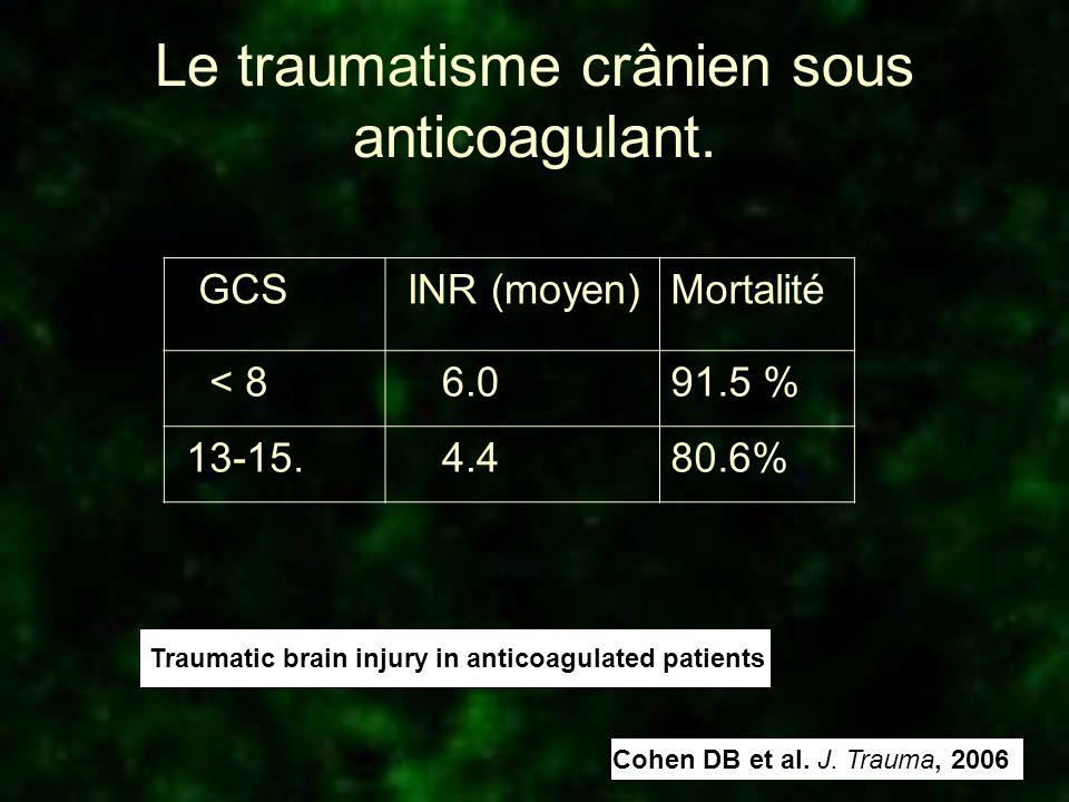 Le traumatisme crânien sous anticoagulant.