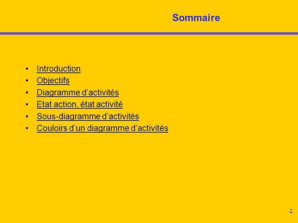 Sommaire Introduction Objectifs Diagramme d'activités