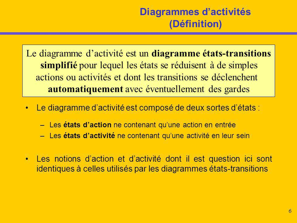 Diagrammes d'activités (Définition)