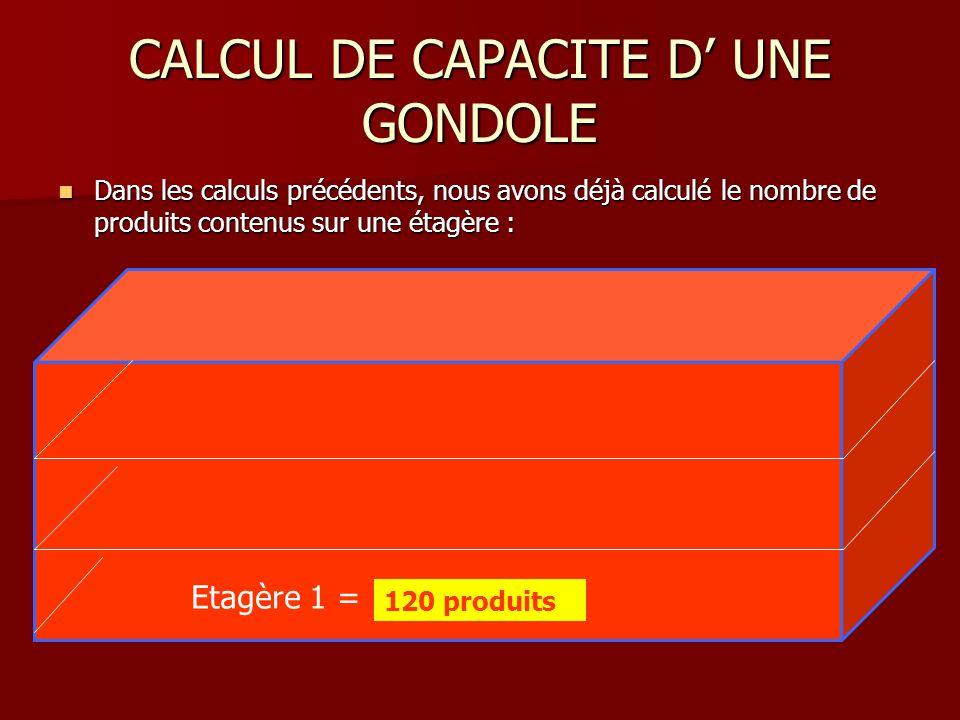 CALCUL DE CAPACITE D' UNE GONDOLE