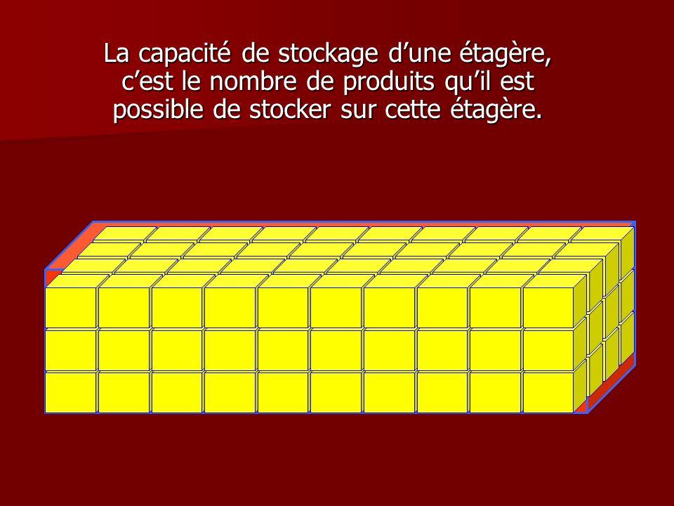La capacité de stockage d'une étagère, c'est le nombre de produits qu'il est possible de stocker sur cette étagère.