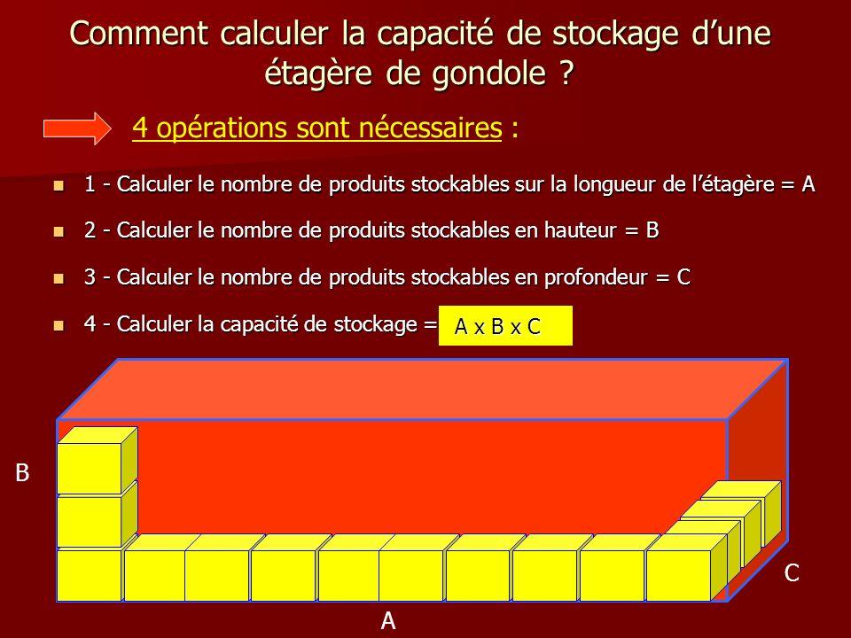 Comment calculer la capacité de stockage d'une étagère de gondole