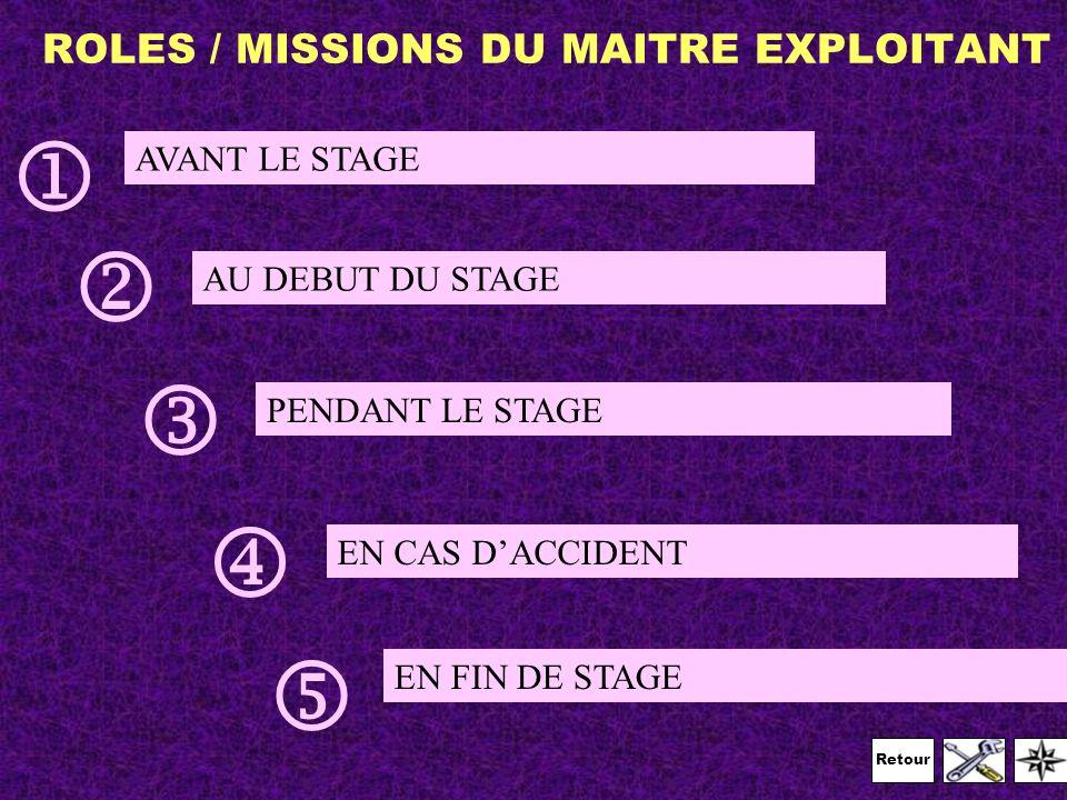 ROLES / MISSIONS DU MAITRE EXPLOITANT