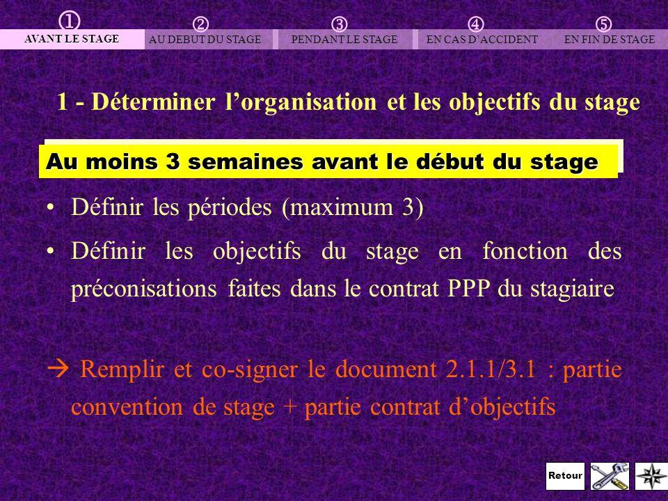 1 - Déterminer l'organisation et les objectifs du stage