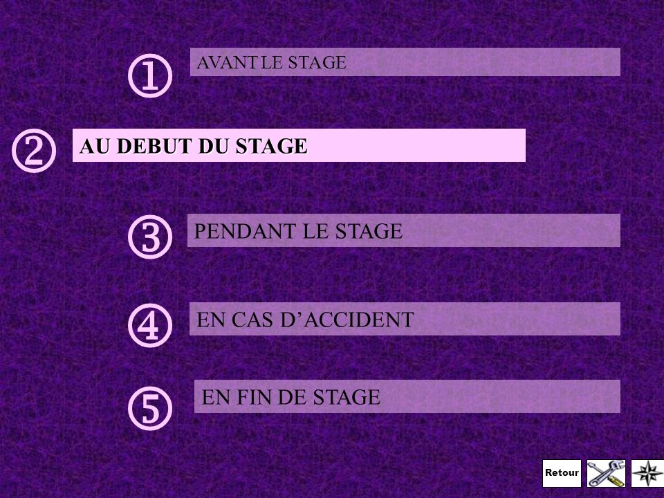      AU DEBUT DU STAGE PENDANT LE STAGE EN CAS D'ACCIDENT
