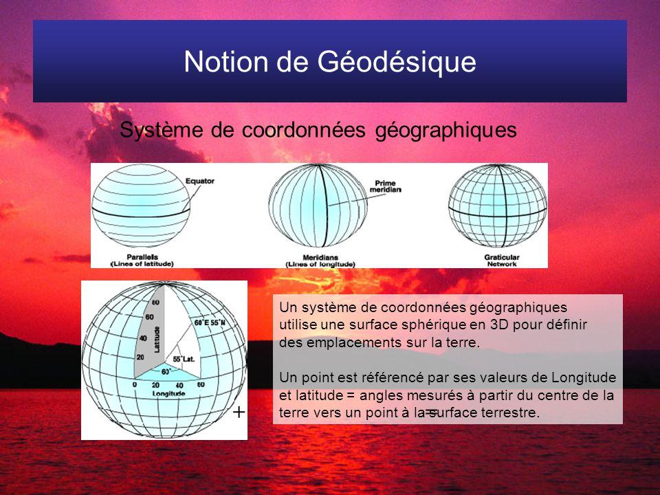 Notion de Géodésique Système de coordonnées géographiques + =