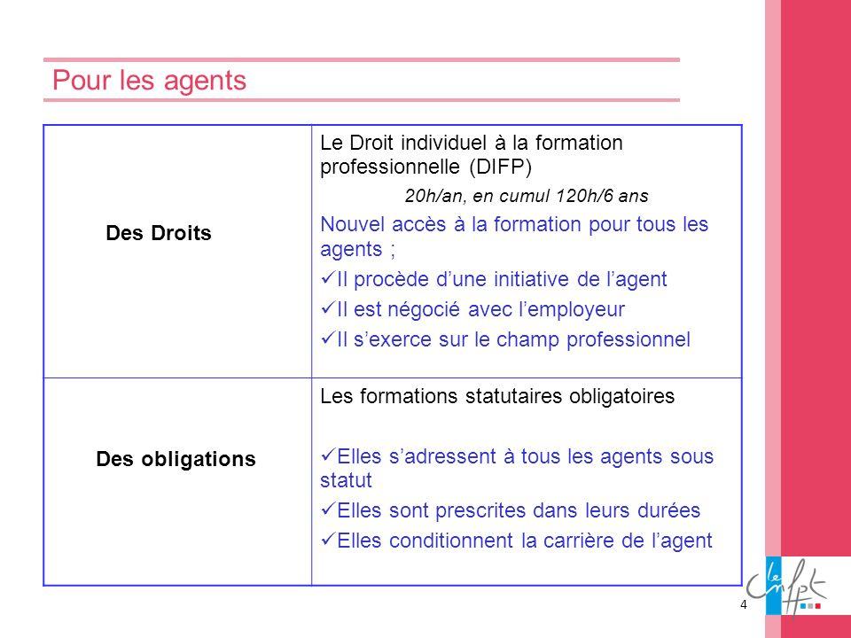 Pour les agents Des Droits. Le Droit individuel à la formation professionnelle (DIFP) 20h/an, en cumul 120h/6 ans.