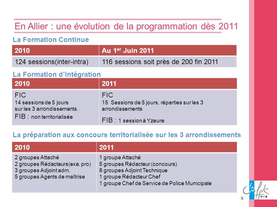 En Allier : une évolution de la programmation dès 2011