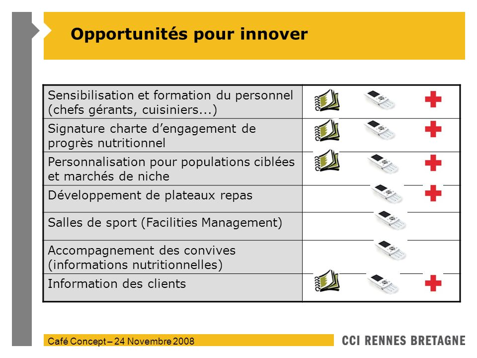 Opportunités pour innover