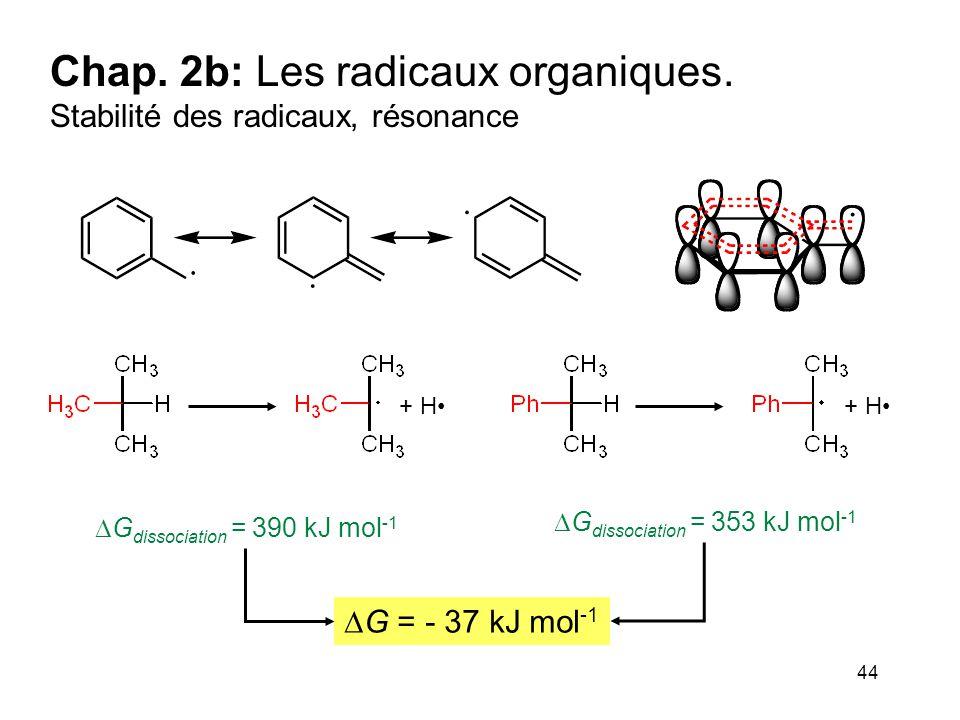 Chap. 2a: Généralités. Radicaux organiques
