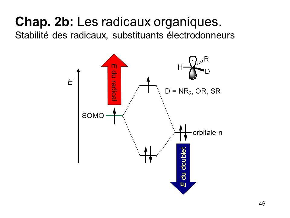Chap. 2a: Généralités. Métaux de transition, structure électronique