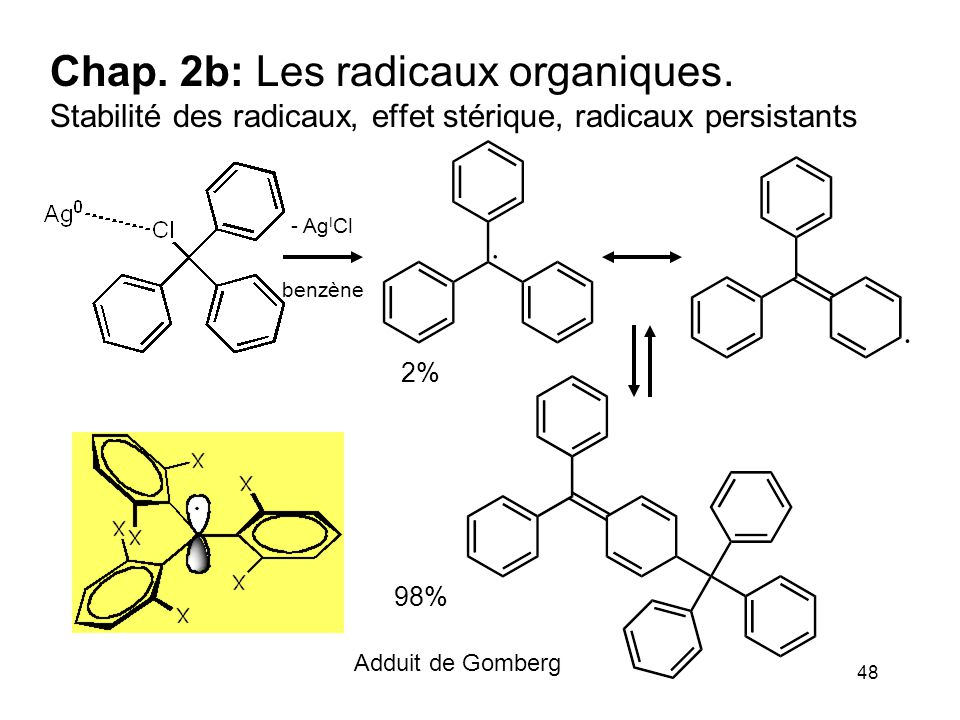 Chap. 2b: Les radicaux organiques