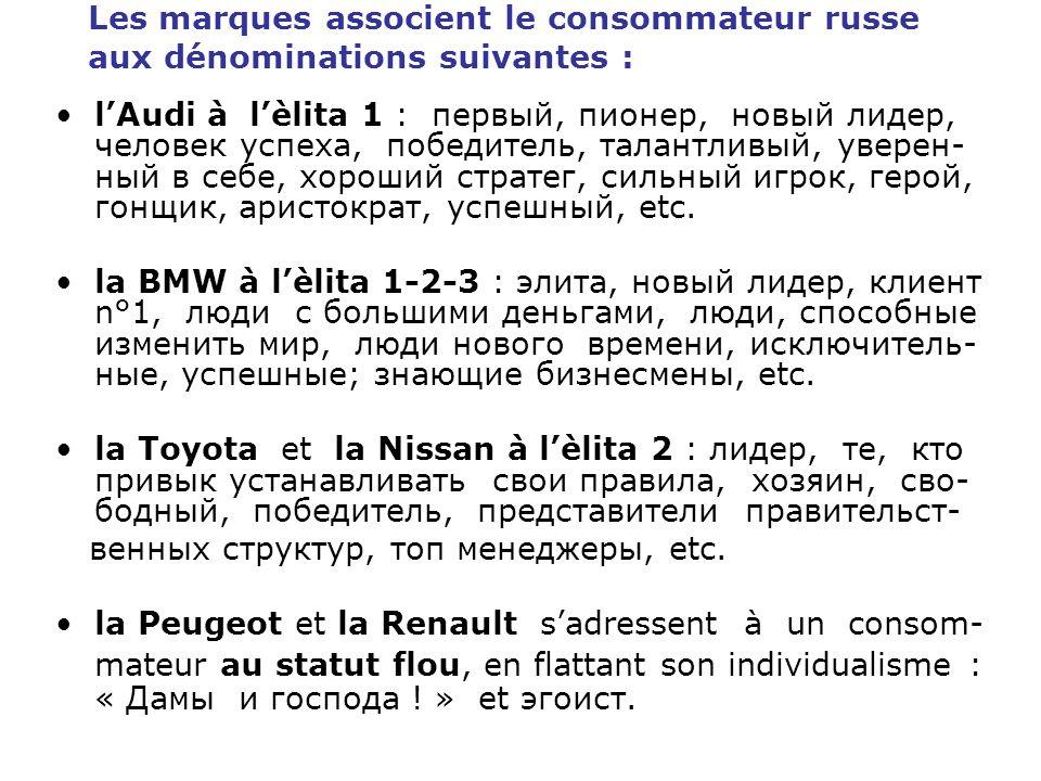 Les marques associent le consommateur russe