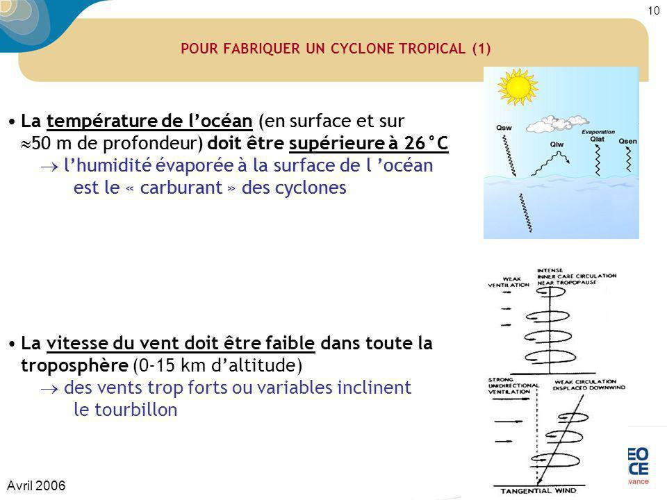 POUR FABRIQUER UN CYCLONE TROPICAL (1)