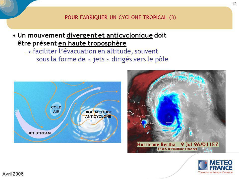 POUR FABRIQUER UN CYCLONE TROPICAL (3)
