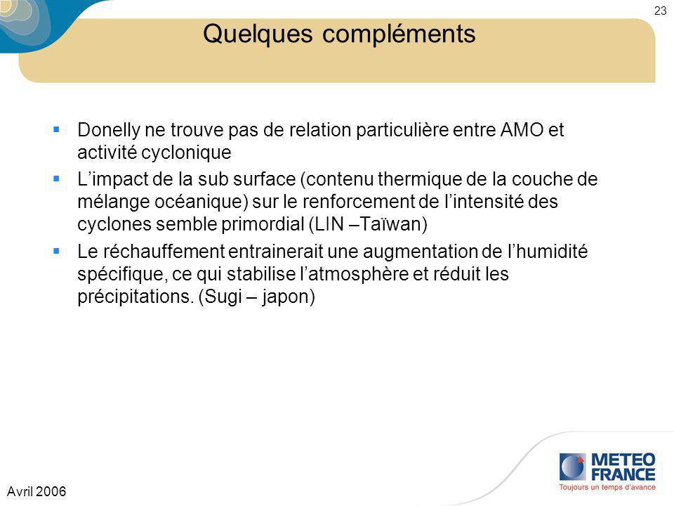 Quelques compléments Donelly ne trouve pas de relation particulière entre AMO et activité cyclonique.