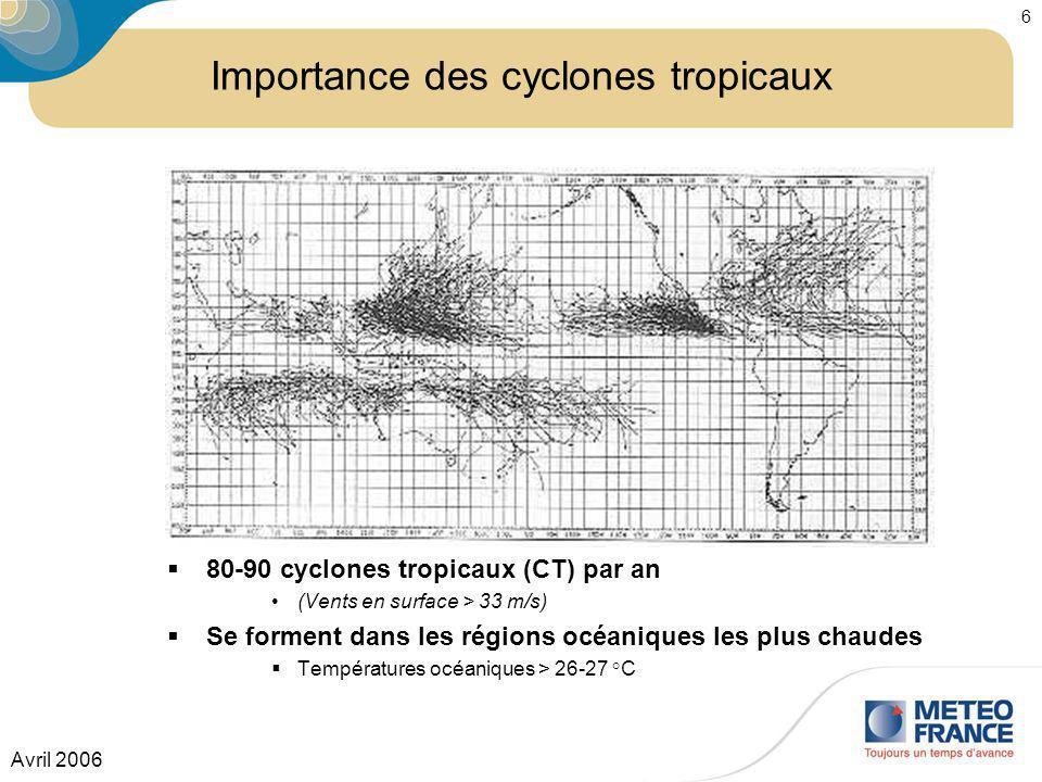 Importance des cyclones tropicaux
