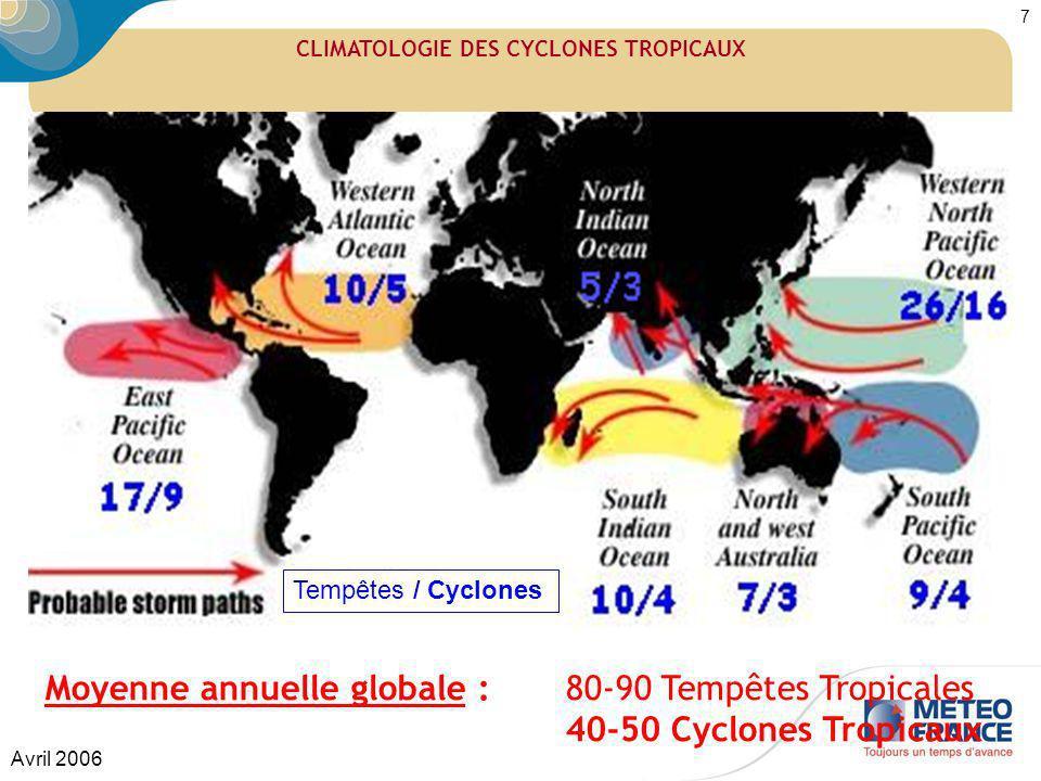 CLIMATOLOGIE DES CYCLONES TROPICAUX