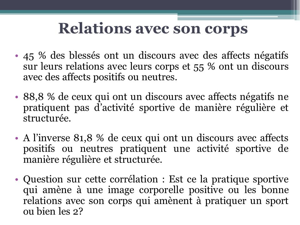 Relations avec son corps