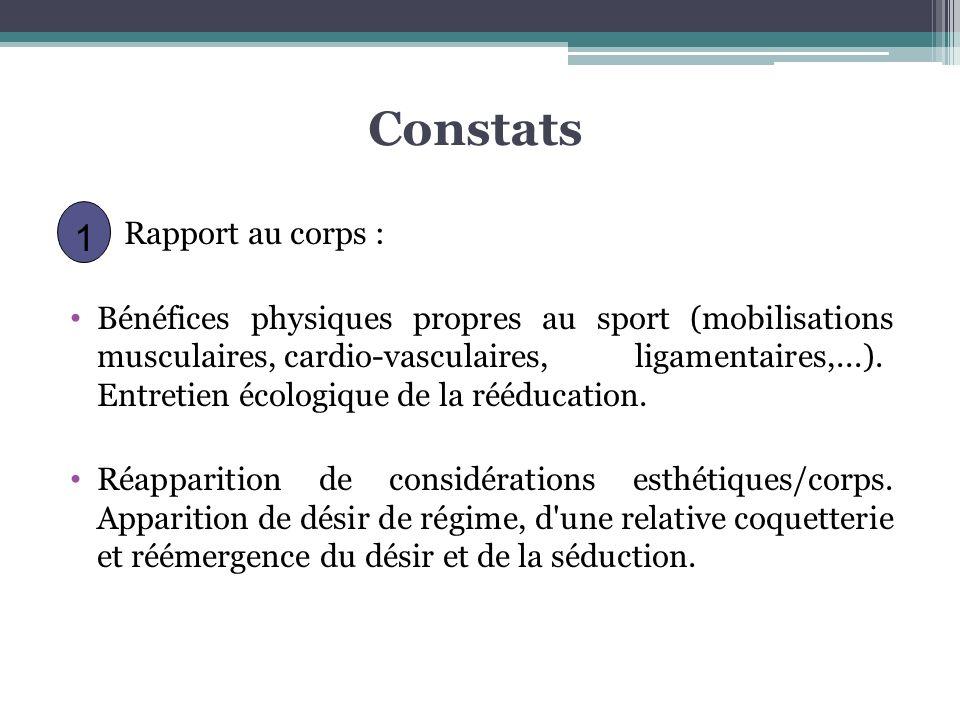 Constats 1 Rapport au corps :