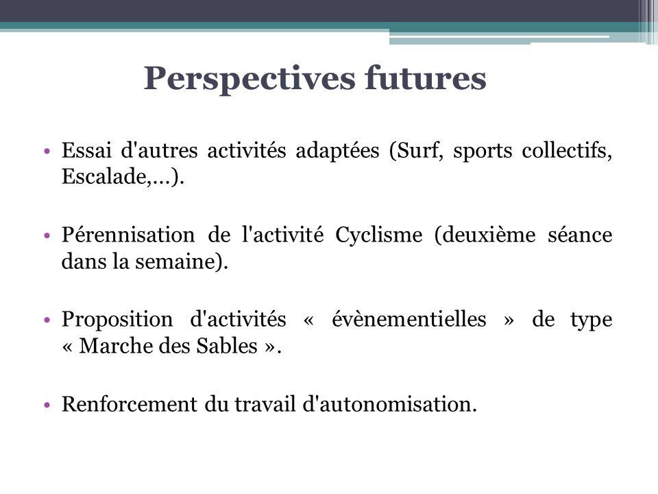 Perspectives futures Essai d autres activités adaptées (Surf, sports collectifs, Escalade,...).