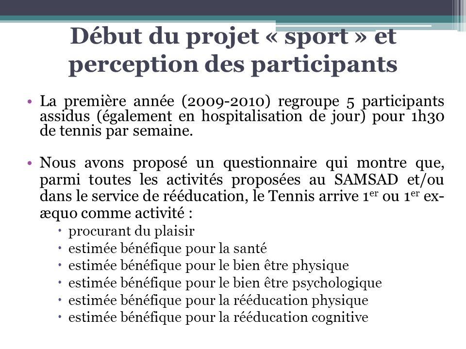 Début du projet « sport » et perception des participants