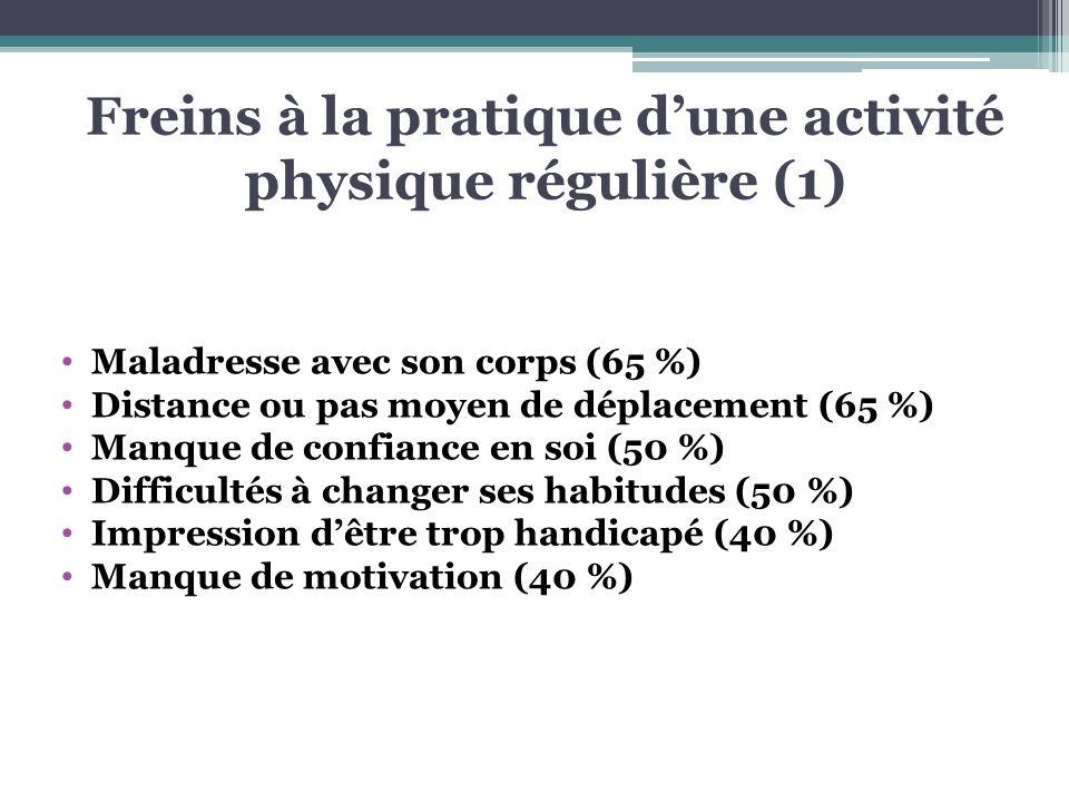Freins à la pratique d'une activité physique régulière (1)