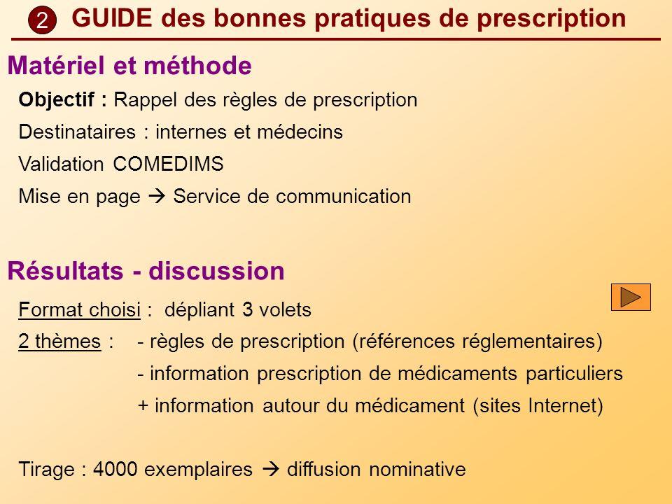 GUIDE des bonnes pratiques de prescription Résultats - discussion
