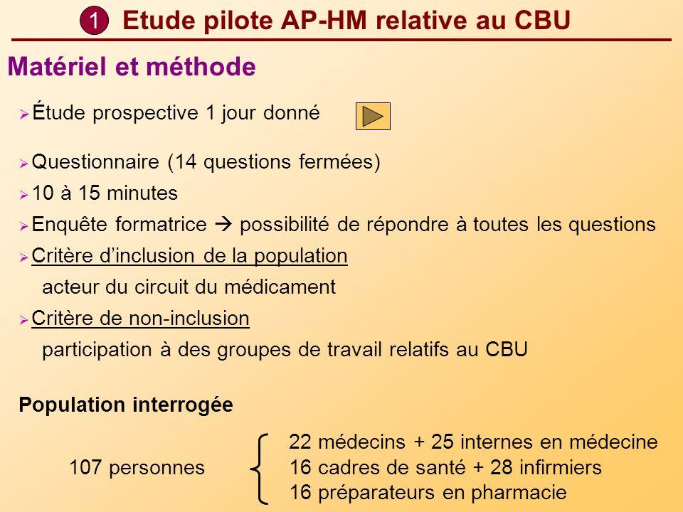 Etude pilote AP-HM relative au CBU