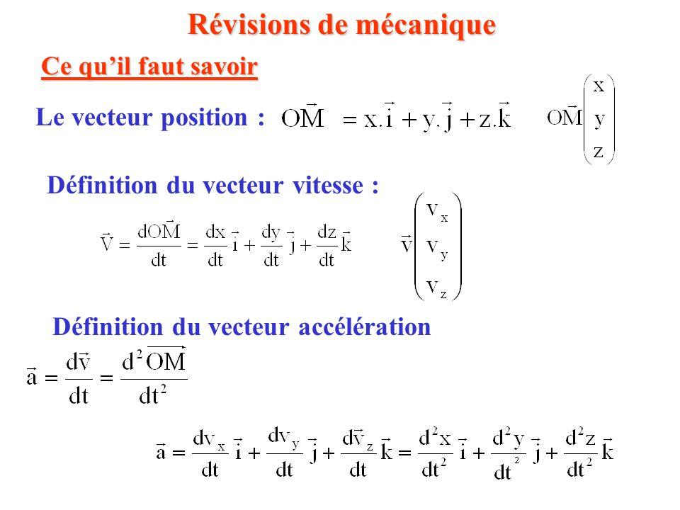 Révisions de mécanique