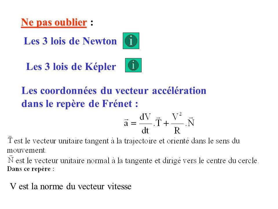 Les coordonnées du vecteur accélération dans le repère de Frénet :