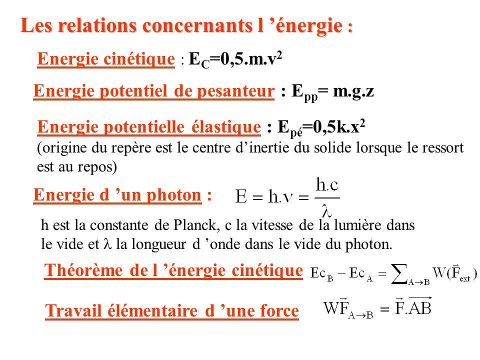 Les relations concernants l 'énergie :