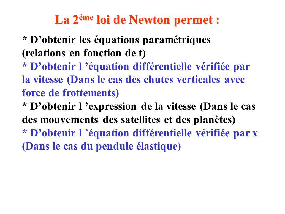 La 2éme loi de Newton permet :