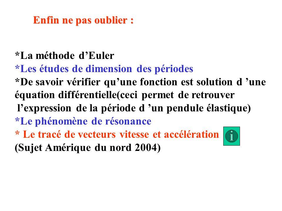 Enfin ne pas oublier : *La méthode d'Euler. *Les études de dimension des périodes. *De savoir vérifier qu'une fonction est solution d 'une.
