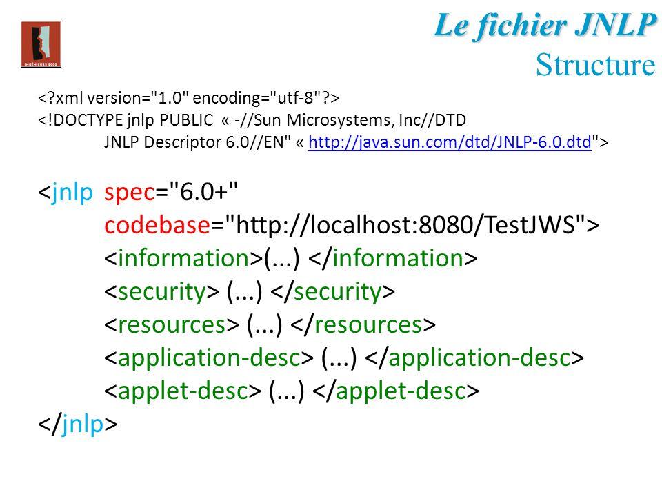 Le fichier JNLP Structure <jnlp spec= 6.0+