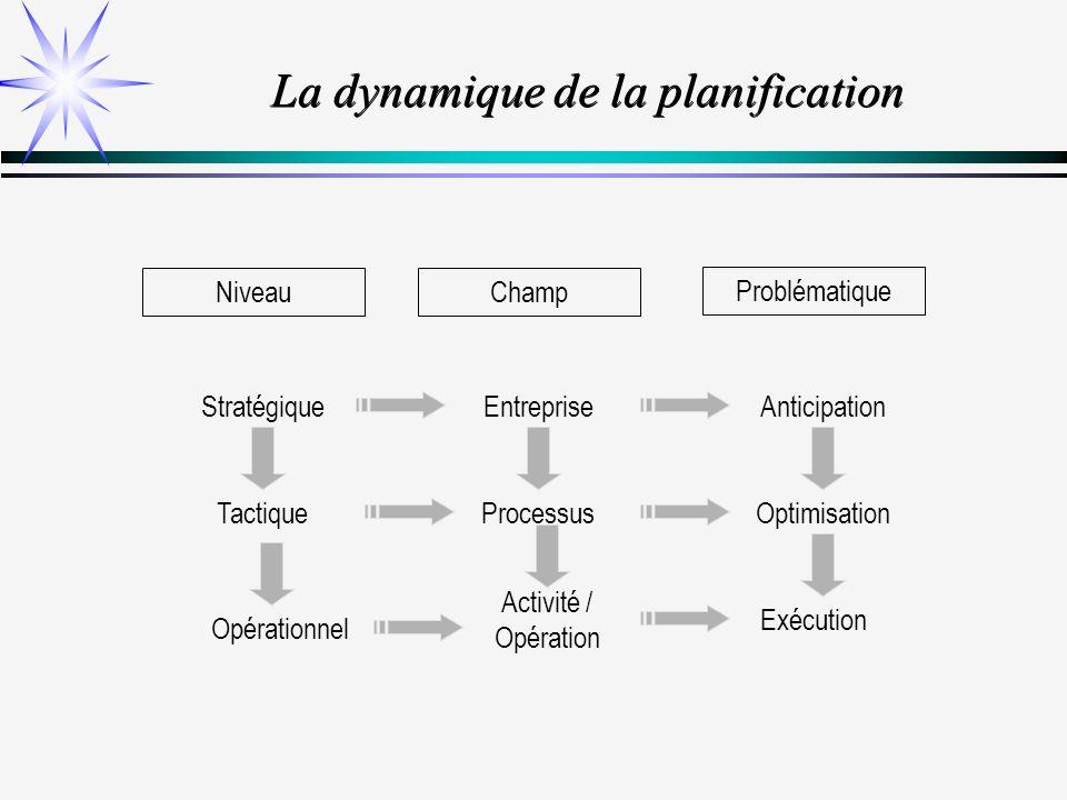 La dynamique de la planification